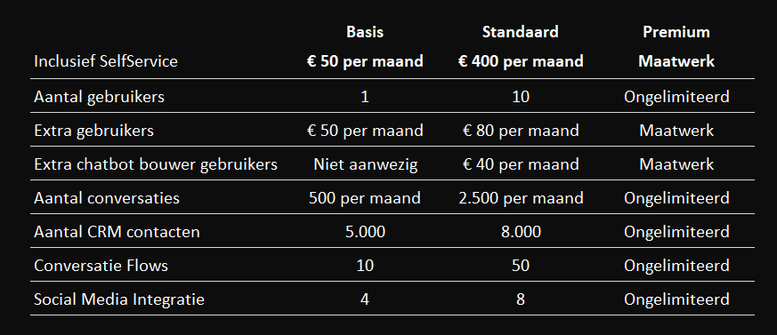 contactons.nl-tarieven-chatbot