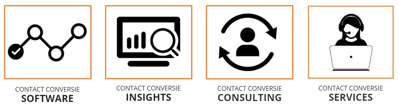 contactons.nl-wat-we-doen-onze-diensten